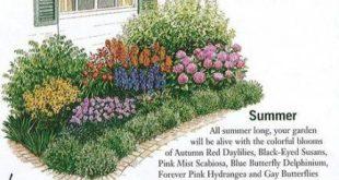 60 trendy garden design front of house flower beds